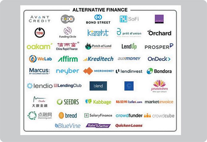 alternative-finance